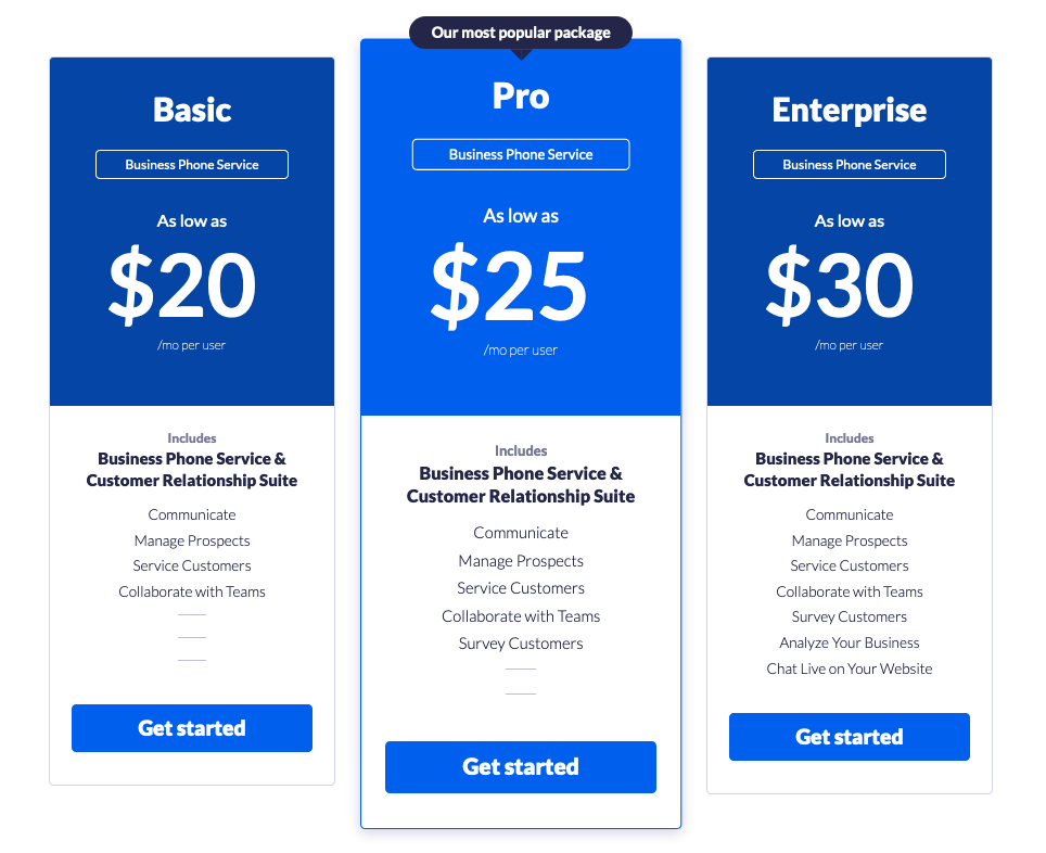 Nextiva Pricing Guide