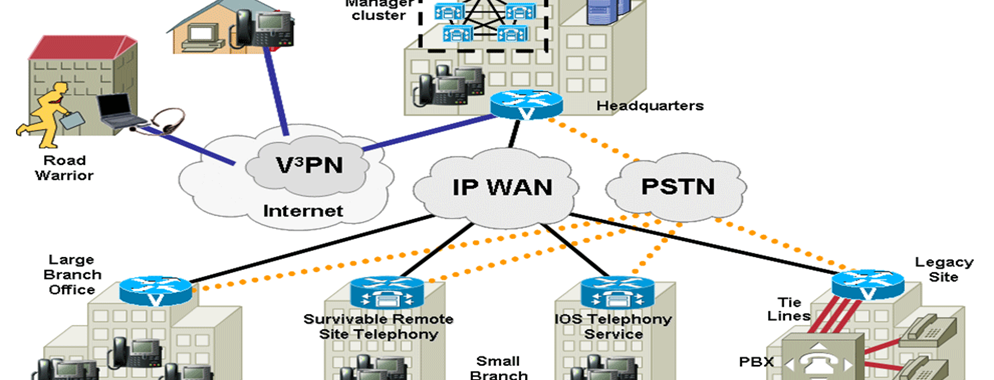 Wadsworth VoIP phone system
